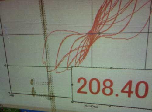 ホゾ破壊後の履歴曲線